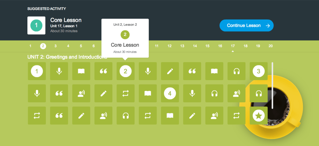 Rosetta Stone Spanish Review (Everything You Want to Know